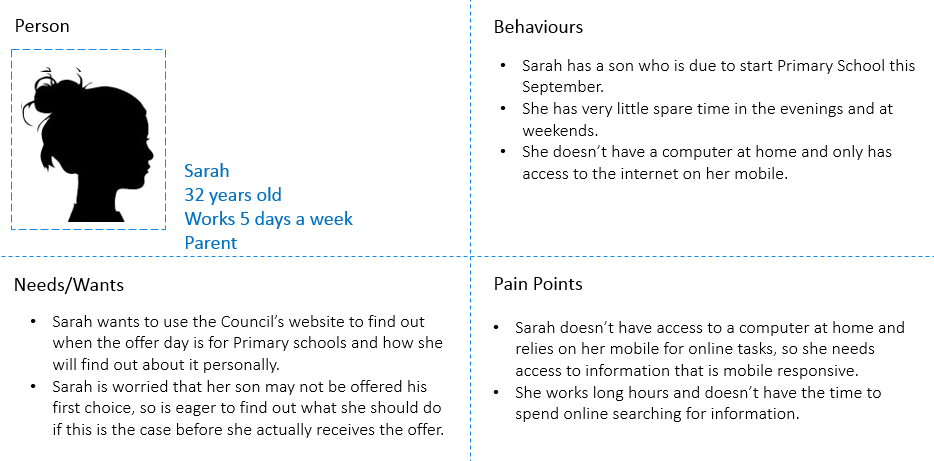 Using personas to create new web content for school admissions