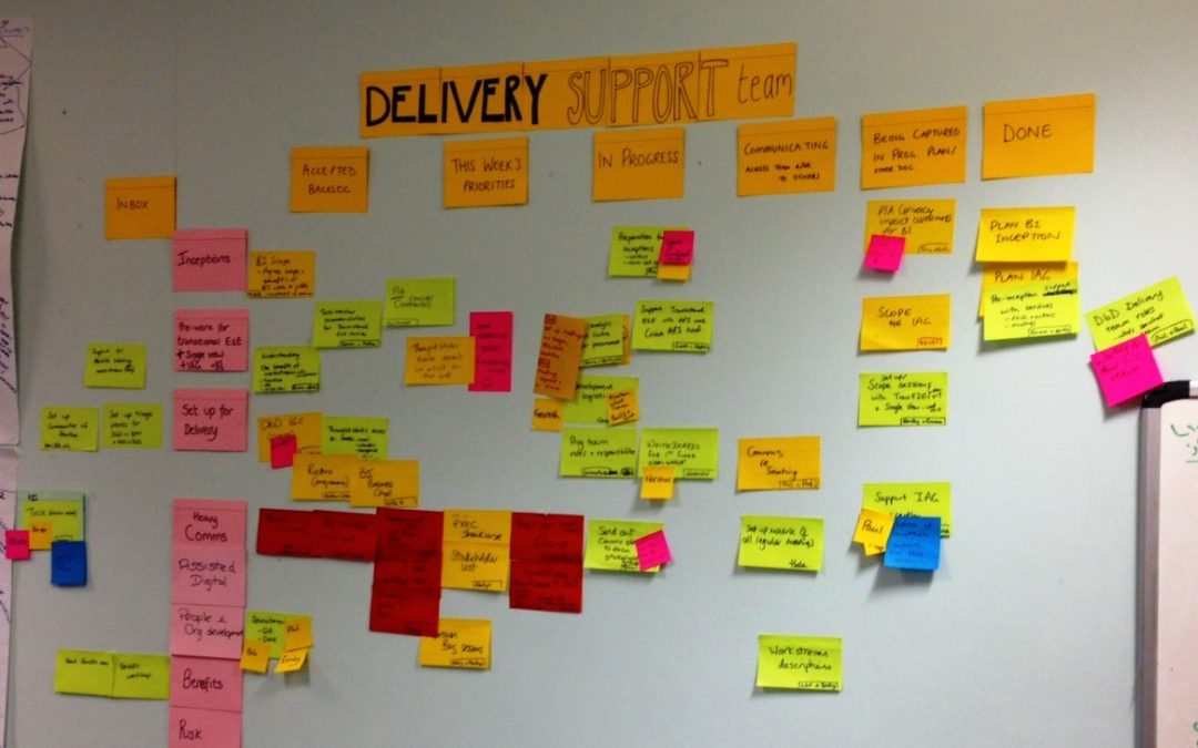 Delivery Phase – First Steps