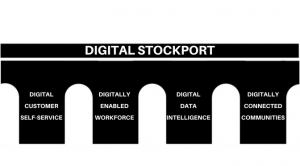 Digital Stockport Platform