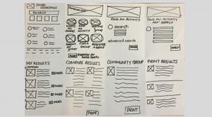 Featured image- UX design