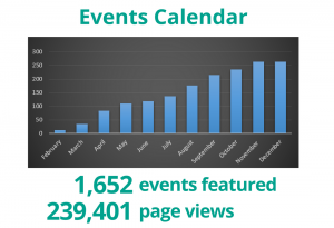 Events_from_launch_to_Jan_2018
