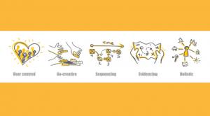 Featured image_ Service Design