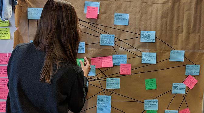 Designing for organisations