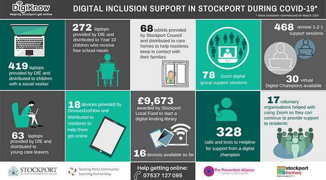 We knew digital inclusion was important; now it's essential